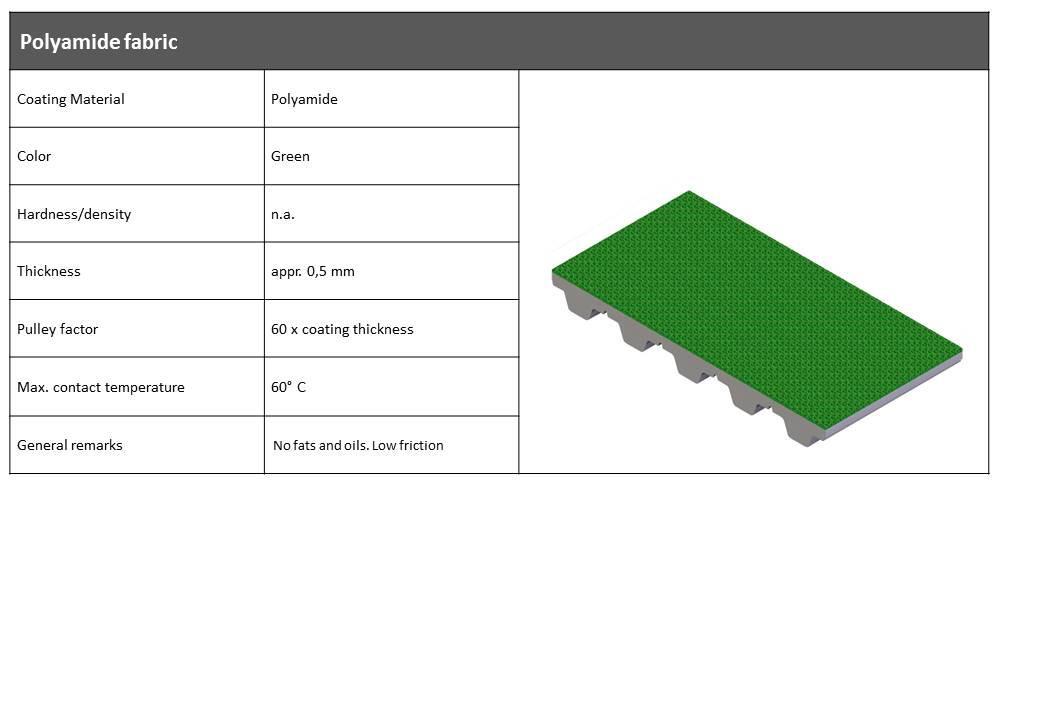 Polyamide fabric belægning