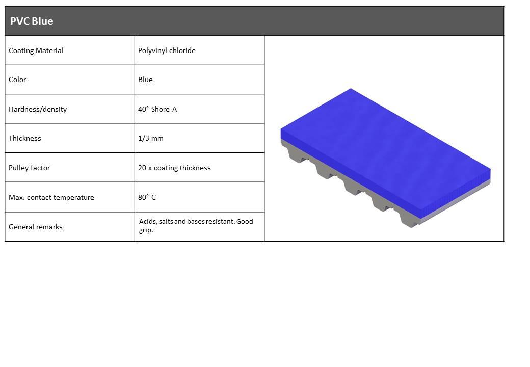 PVC Blå belægning