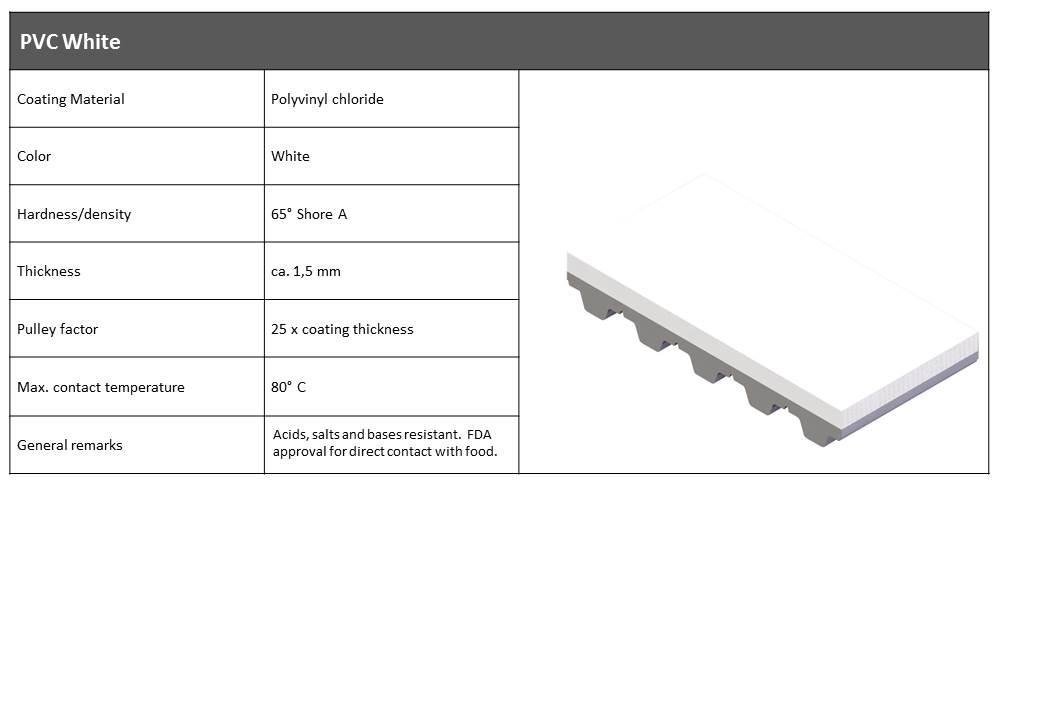 PVC Hvid belægning