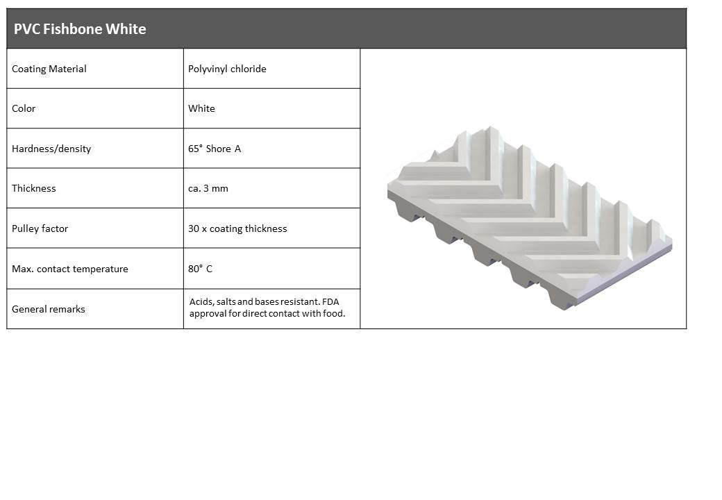 PVC Sildeben - hvid belægning