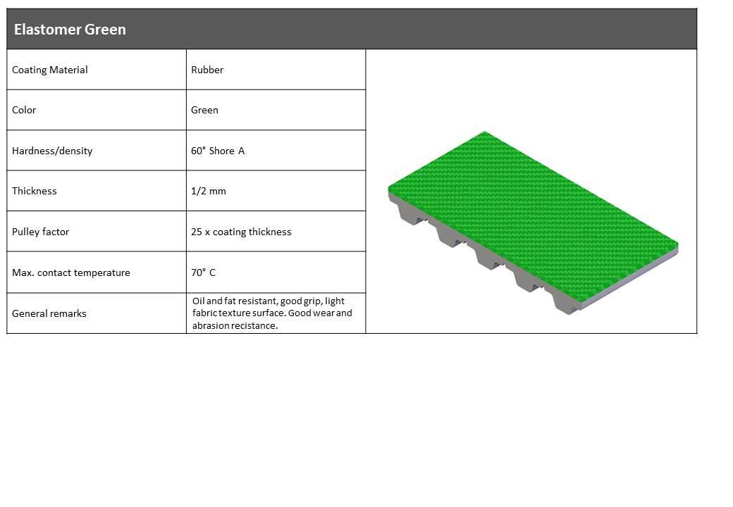 Elastromeer grøn belægning